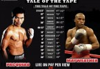 assets-2014-manny_pacquiao_vs_mayweather1_301614336