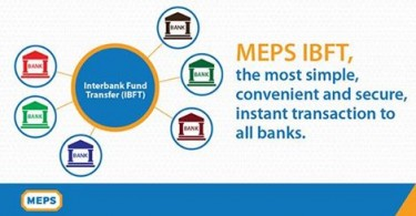 Fifteen banks offer the Instant Transfer service via Internet banking.