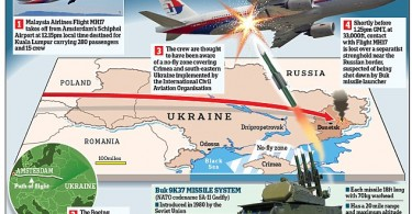 1405725818618_wps_3_Ukraine_MH17_Graphic