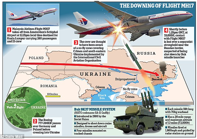 1405725818618_wps_3_Ukraine_MH17_Graphic