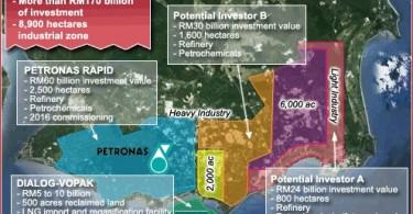 pengerang-oil-hub-project