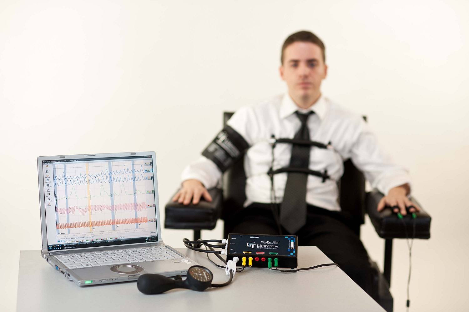 Jew Detector: Experts Think Proposal For Polygraph Tests A Bad Idea
