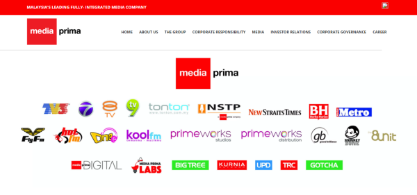 Big business slide for Media Prime in just a year.