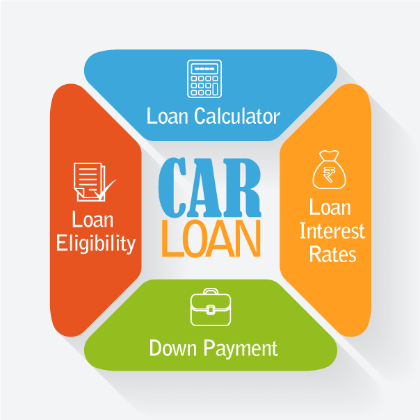 how to calculate interest rate on a car loan