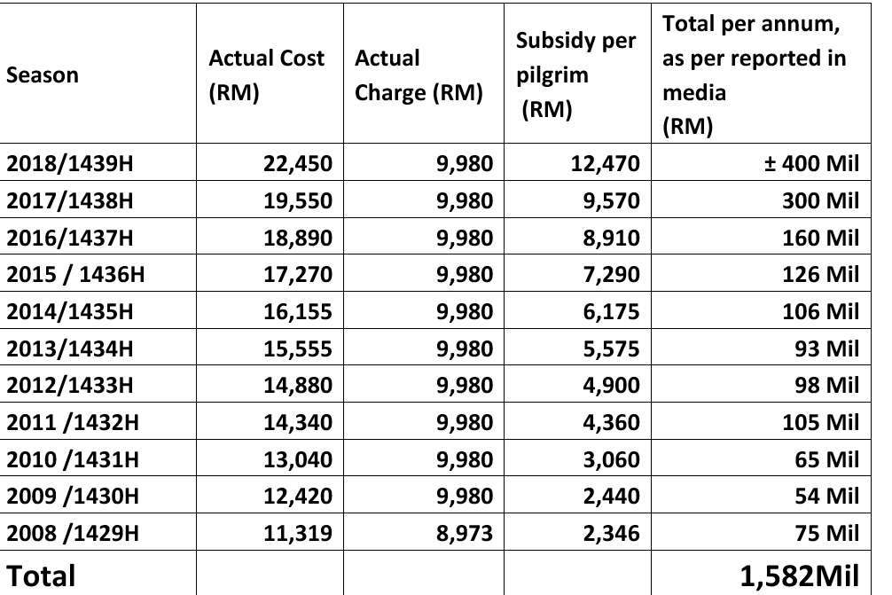 Savings scheme, systemic subsistance sustained | The Mole