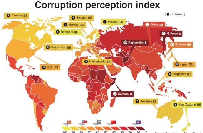 Top_10_Most_Corrupt_Countries_World-650x428