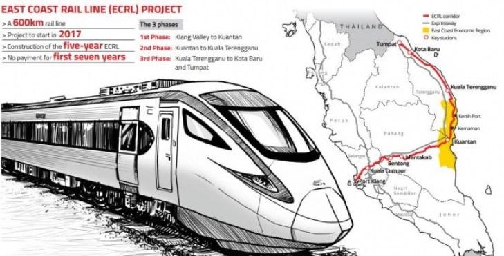 ECRL-railway-KL-singapore_0