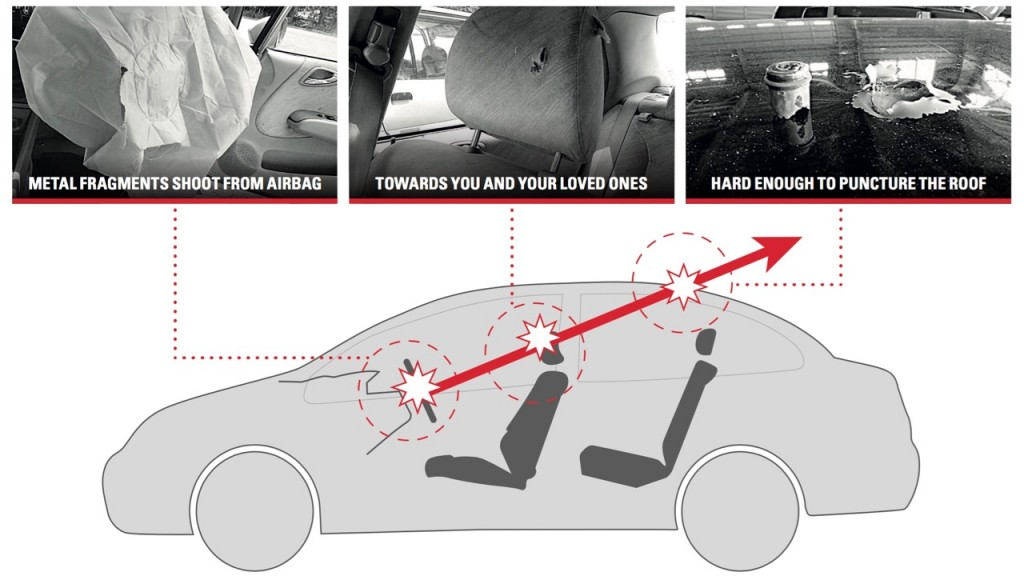 Honda Takata Airbag Graphic Illustration