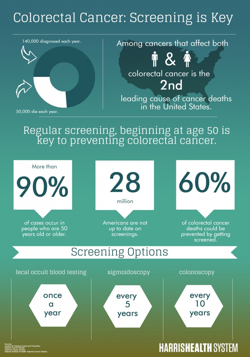 harris-health-infographic-colorectal-cancer