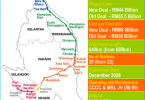 ECRL-Project-Revised-Alignment-Map-Key-Indicators